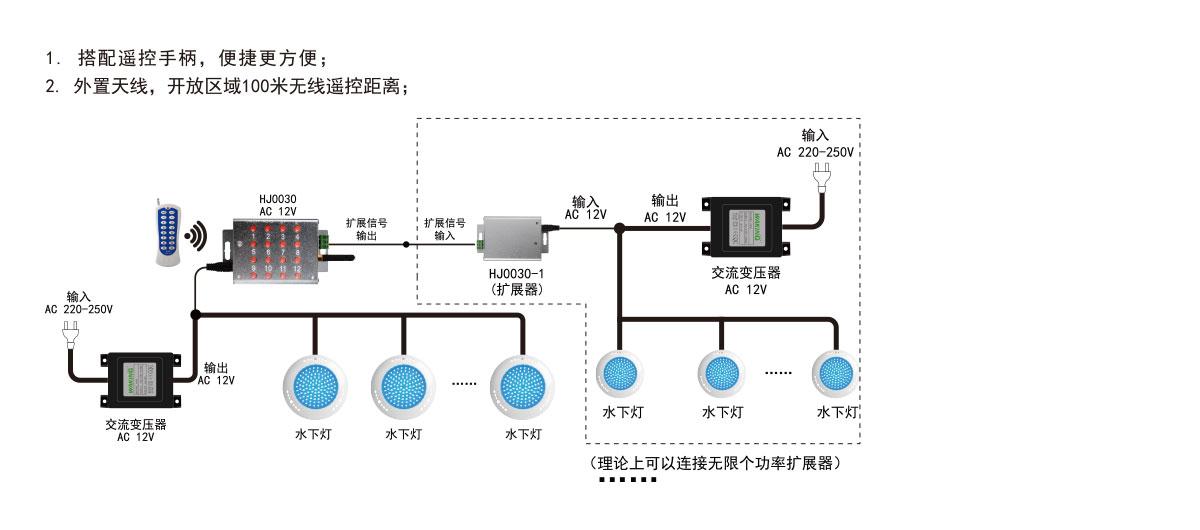 HJ0030RGB同步遥控器