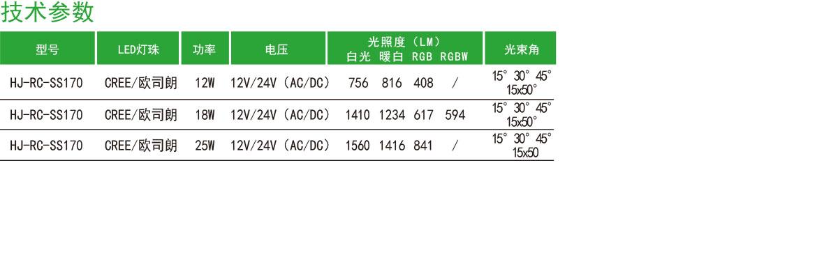 HJ-RC-SS170